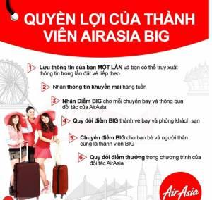 Ưu đãi nhân 2 điểm AirAsia BIG với thẻ MasterCard®